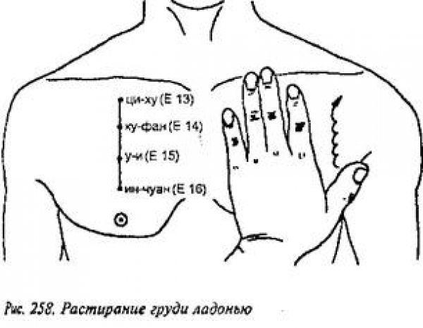 Папилломы в заднем проходе и возле него причины симптомы