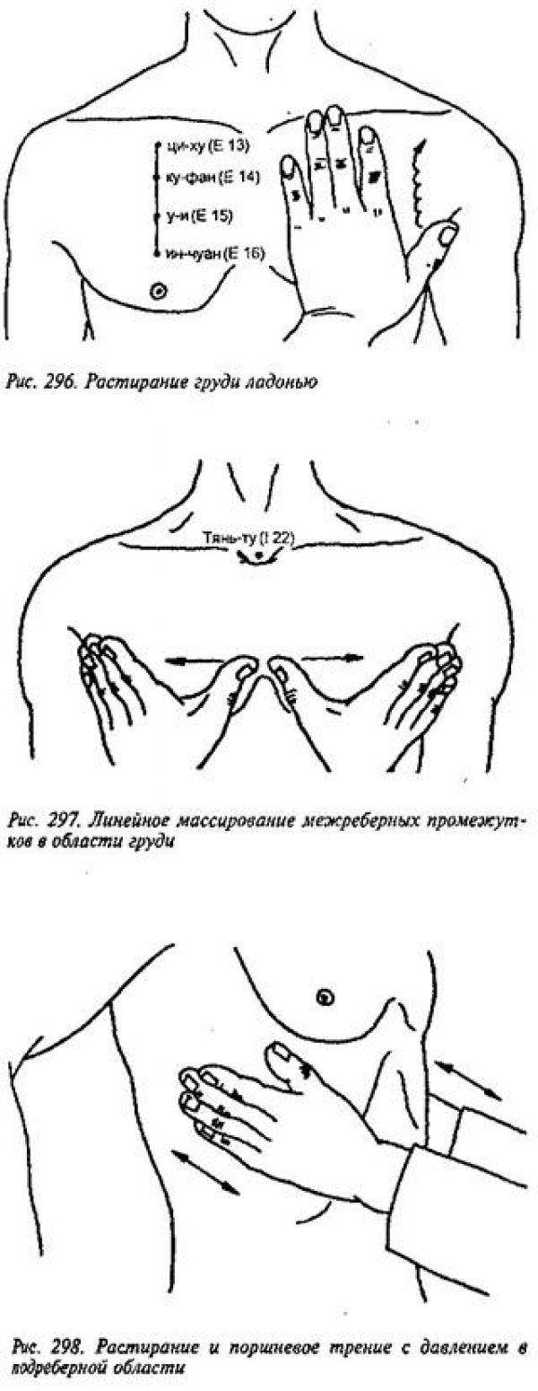 Шарик на половых губах фото возможные заболевания